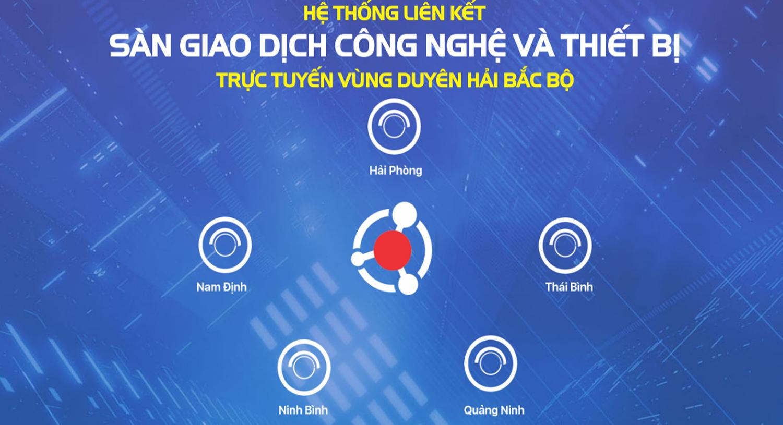 Hệ thống liên kết các Sàn giao dịch và công nghệ thiết bị trực tuyến vùng duyên hải Bắc Bộ